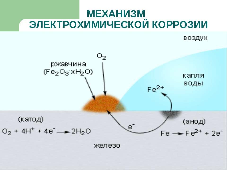 Методы защиты металлов от коррозии химия